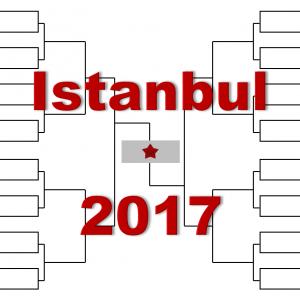 「TEB BNPパリバ イスタンブール・オープン」2017年トーナメント表(ドロー)結果あり:ラオニッチ出場