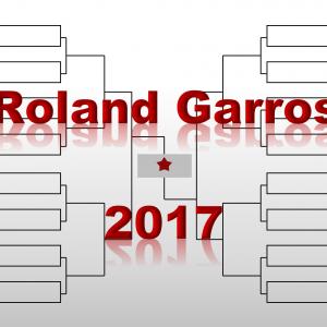 「全仏オープン」2017年トーナメント表(ドロー)結果あり:錦織圭・ナダル他トップ選手集結