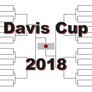 「デビスカップ(国別対抗戦)」2018年トーナメント表(ドロー)結果あり