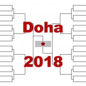 ドーハ「カタール・エクソンモービル・オープン」2018年トーナメント表(ドロー)結果あり:ティーム・Cブスタ他出場