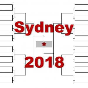 シドニー「アピア国際シドニー」2018年トーナメント表(ドロー)結果あり:ビノラス・ミュラー他出場