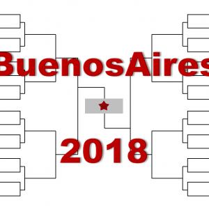 ブエノスアイレス「アルゼンチン・オープン」2018年トーナメント表(ドロー)結果あり:ティーム・Cブスタ他出場