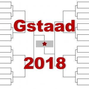 「スイス・オープン・グスタード」2018年トーナメント表(ドロー)結果あり:フォニーニ・アグート・チョリッチ他出場