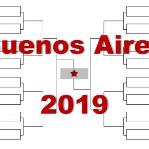 ブエノスアイレス「アルゼンチン・オープン」2019年トーナメント表(ドロー)結果あり:ティーム・フェレール他出場