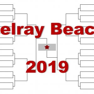 「デルレイビーチ・オープン」2019年トーナメント表(ドロー)結果あり:デルポトロ復帰・イズナー他出場
