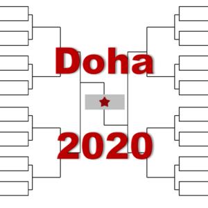ドーハ「カタール・エクソンモービル・オープン」2020年トーナメント表(ドロー)結果あり:ワウリンカ・ルブレフ・ツォンガ他出場