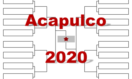 アカプルコ「アビエルト・メキシカーノ・テルセル」2020年トーナメント表(ドロー)結果あり