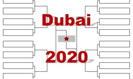 「ドバイ・デューティフリー・テニス選手権」2020年トーナメント表(ドロー)結果あり