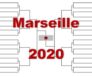 マルセイユ「オープン13」2020年トーナメント表(ドロー)結果あり:メドベデフ・チチパス他出場