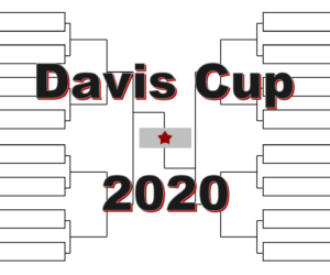 「デビスカップ(国別対抗戦)」2020年決勝トーナメント(ドロー)ラウンドロビン組み合わせ発表