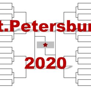 「サンクトペテルブルク・オープン」2020年トーナメント表(ドロー)結果あり・全出場選手:メドベデフ・ワウリンカ他出場