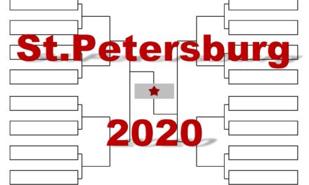 「サンクトペテルブルク・オープン」2020年トーナメント表(ドロー)結果あり・全出場選手