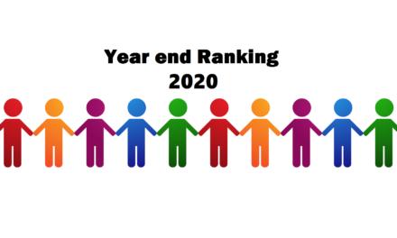 2020年末ATP世界ランキングTOP 50