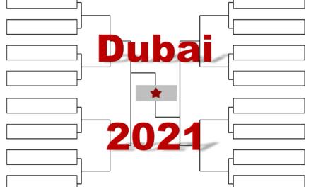 「ドバイ・デューティフリー・テニス選手権」2021年全出場選手・トーナメント表(ドロー)結果あり