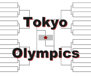 「東京オリンピック」トーナメント表(ドロー)結果あり・全出場選手:ジョコビッチ・メドベデフ・錦織圭他出場