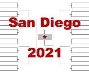 「サンディエゴ・オープン」2021年全出場選手:ルブレフ・シャポバロフ・錦織圭・マレー他出場