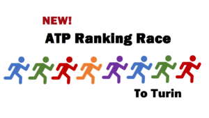 【最新】ATPランキングレースTOP20:世界テニス男子シングルス